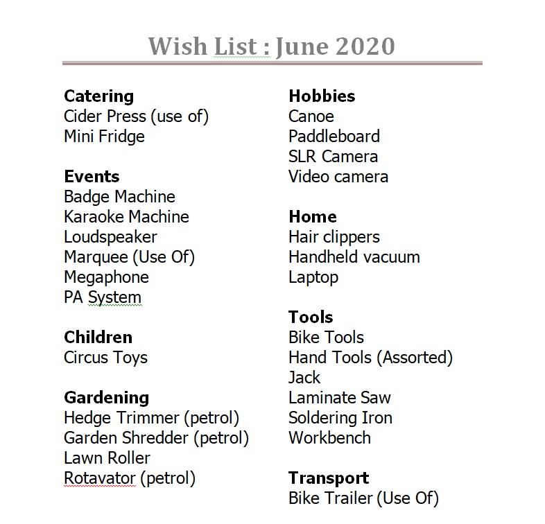 Wishlist March 2020